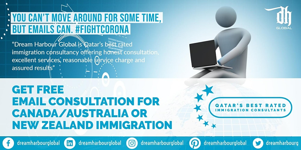 Get Free Email Consultation For Canada Australia New Zealand Immigration Tickets Tue Apr 21 2020 At 7 00 Pm Eventbrite
