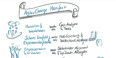 Agile Change Sessions Tickets