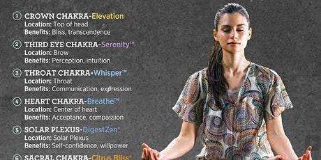 Balance Your Chakras with doTERRA Essential Oils tickets
