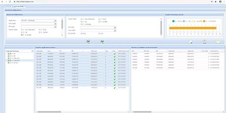 Présentation et démonstration du logiciel de contrôle des actes médicaux billets