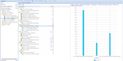 Présentation du logiciel SYSLOG : contrôle des accès aux fichiers de santé