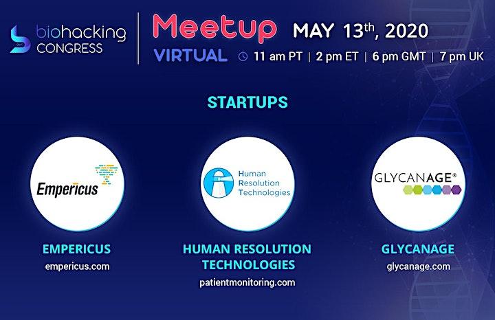 BiohackingCongress, Virtual Meetup image