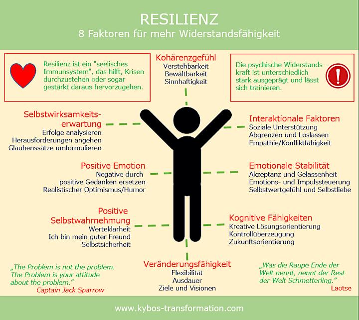 Onlinekurs Resilienz: Bild