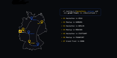POST /bank/hackathon/cologne