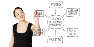 CRM 101 - How To Maximise Your Business Database -...